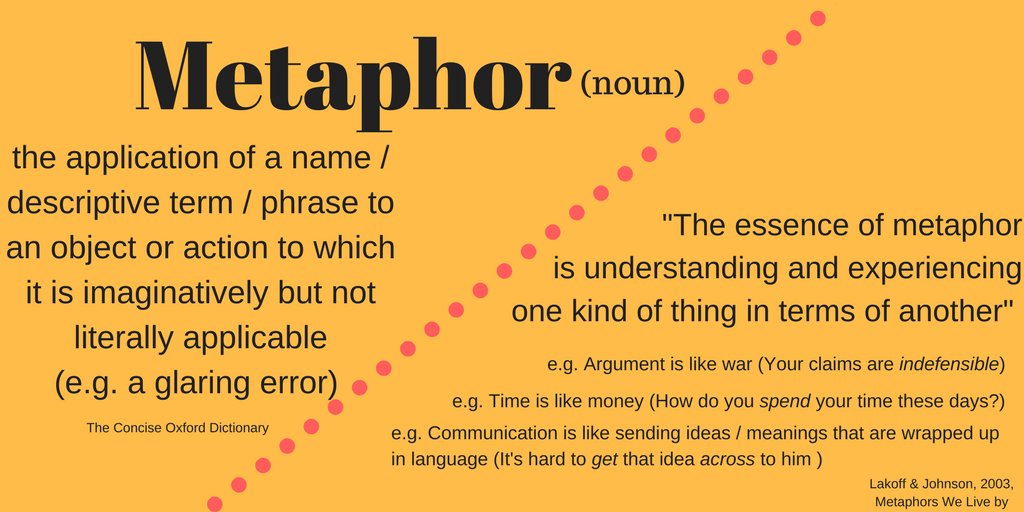 Metaphor main
